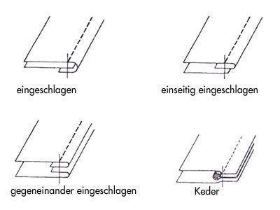 Die verschiedenen Möglichkeiten der Montage von Lederteilen bestimmen das Aussehen der Kanten einer Ledertasche.